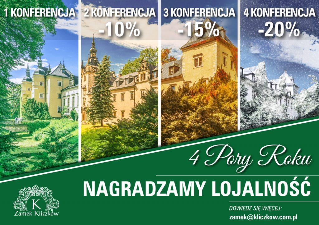 Oferty konferencyjne Dolny Śląsk - Zamek Kliczków